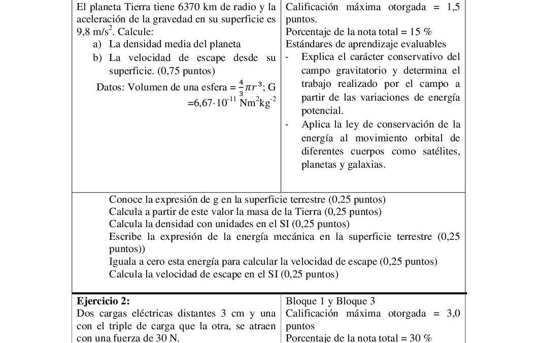 Física – criterios